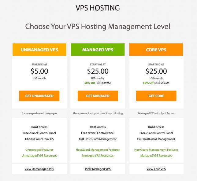 a2 hosting wordpress tutorial for beginners