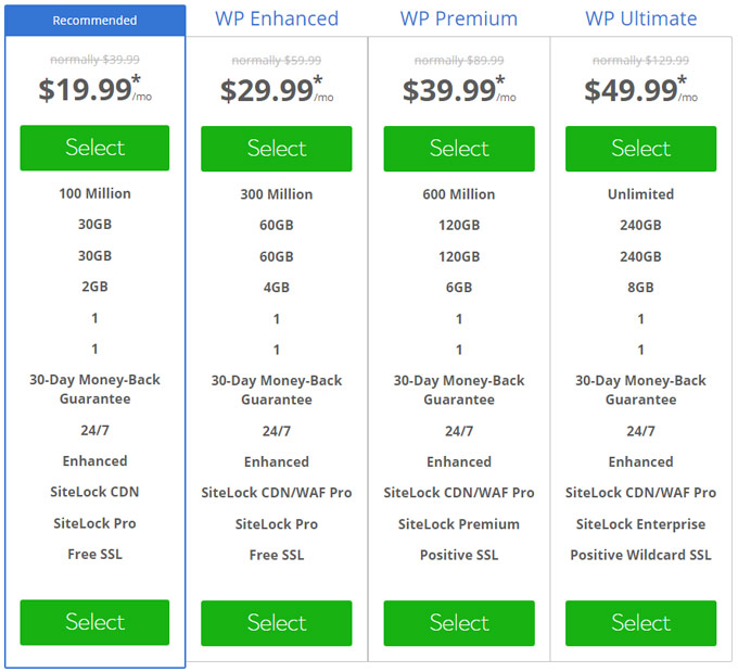 wpengine vs bluehost review